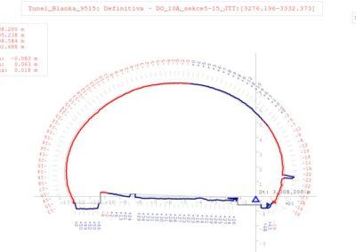 247tunnel_explorer_-_ez_definitivniho_ostni_razeneho_tunelu_-_scan